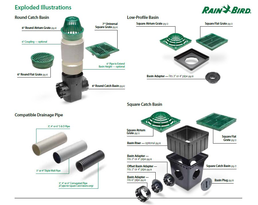 Surface Drainage Supplies For Lawn Amp Gardens Sprinkler